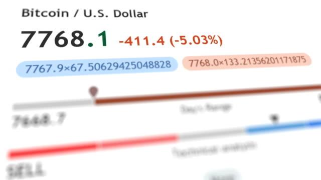 bitcoin financial trading chart - bitcoin stock videos & royalty-free footage