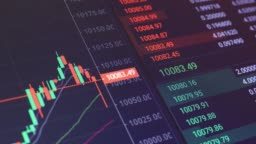 Bitcoin rises above $ 10,000. BTC stock market and Exchange and bid, offer, volume on display rapid change