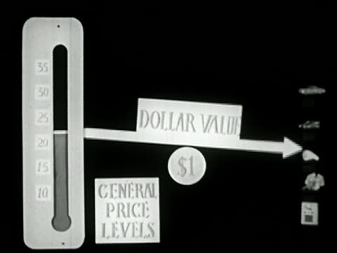 1939 Black and white animation scale demonstrating how supply affects price of various products/ AUDIO