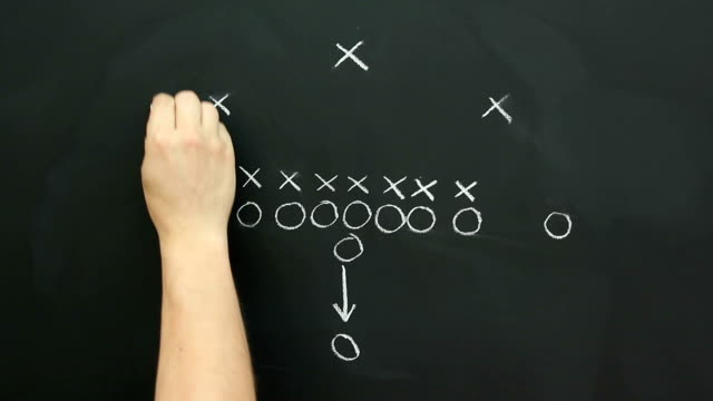 Schreibtafel Strategie gameplan für American Football Taktiken