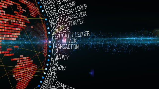 Blockchain Terms
