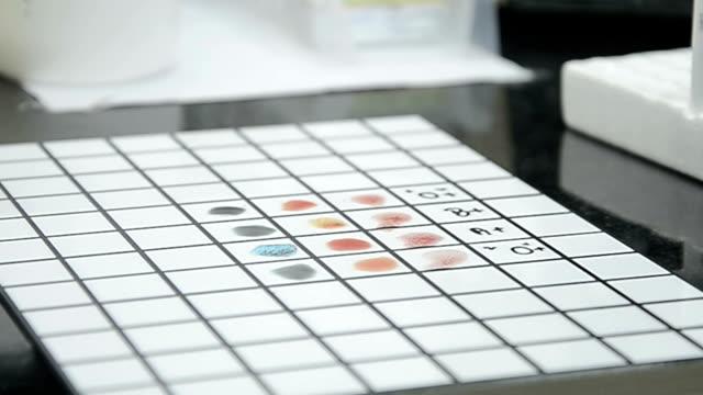 ABO blood group test by slide method