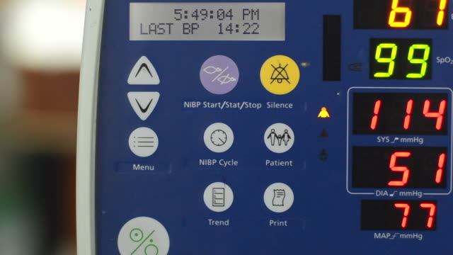 Blood pressure data