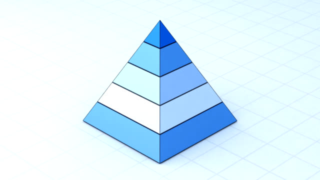 blue pyramid - diagram stock videos & royalty-free footage