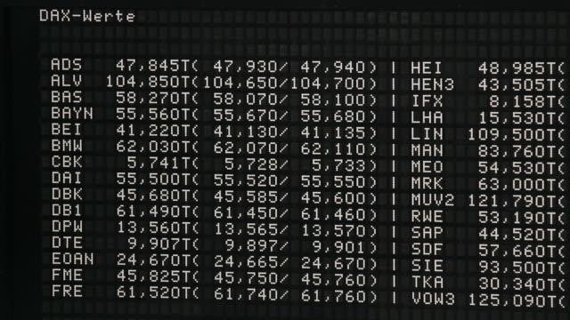 vídeos y material grabado en eventos de stock de ms board of frankfurt stock exchange / frankfurt/main, hesse, germany - escritura occidental