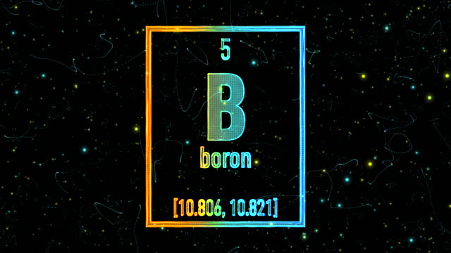Symbol For Boron Videos And B Roll Footage Getty Images