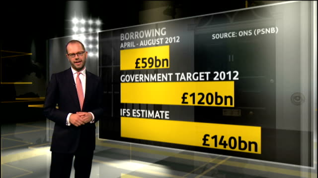 borrowing figures show public sector debt of 1 trillion pounds gir reporter to camera with videowall david gauke mp interview sot reporter to camera... - borrowing stock videos & royalty-free footage