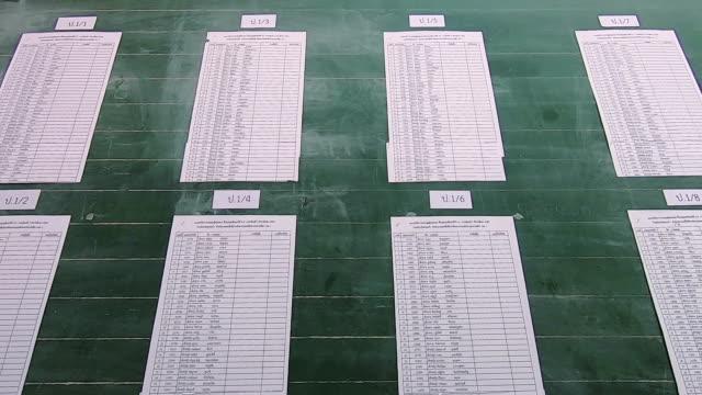 vídeos de stock e filmes b-roll de bots announced the names - resultado de exame