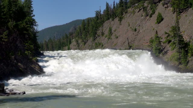 MS Bow river falls / Banff, Alberta, Canada