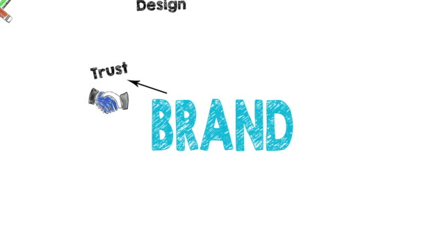 Brand Concept, illustration in motion