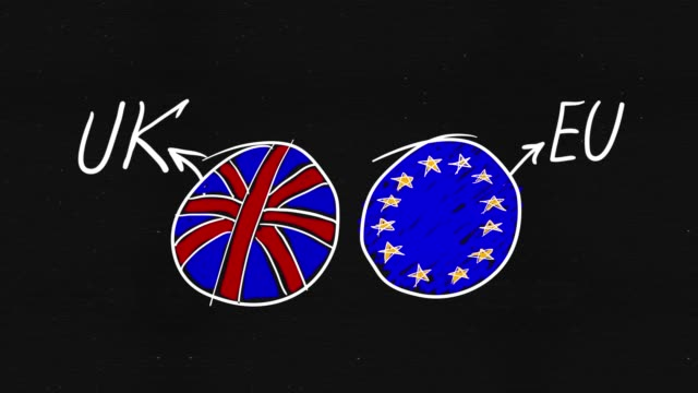 brexit concept - uk stock videos & royalty-free footage