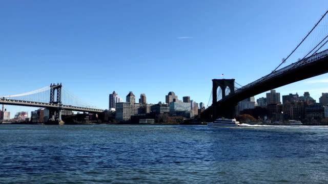 Ponts de la ville de New York