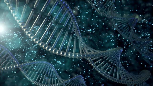 Gebroken DNA String