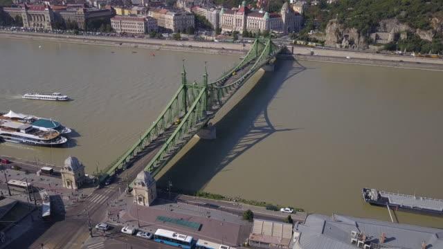 Budapest par-dessus