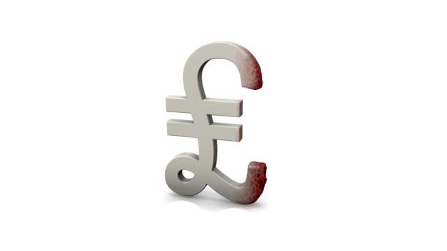 vídeos y material grabado en eventos de stock de burning símbolo de la libra esterlina - símbolo de la libra esterlina