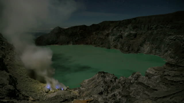 Burning Sulfur on Kawah Ijen