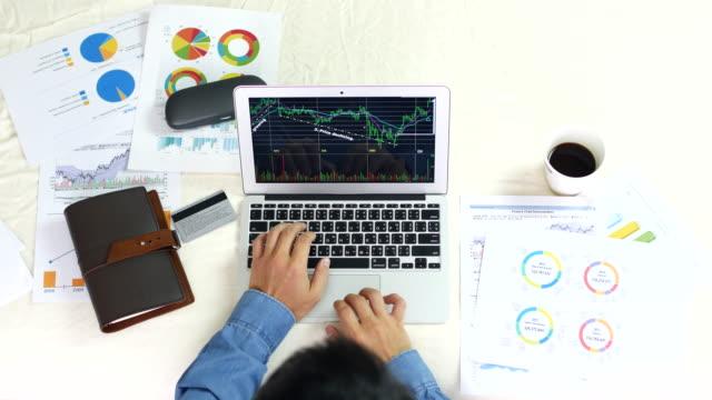 Business analyzing
