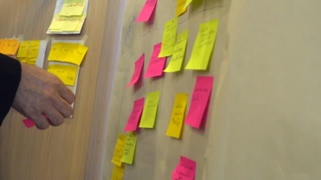 vídeos de stock, filmes e b-roll de brainstorming de negócios para novas ideias no escritório - estratégia