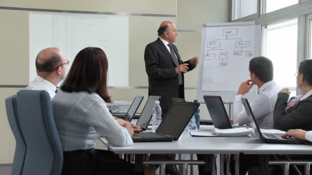 HD: Business Brainstorming