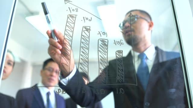 透明なボードチームトレーニングオフィスでのビジネスカンファレンスプレゼンテーション。彼の顧問に提示する若いビジネスマン。 - 編集者点の映像素材/bロール