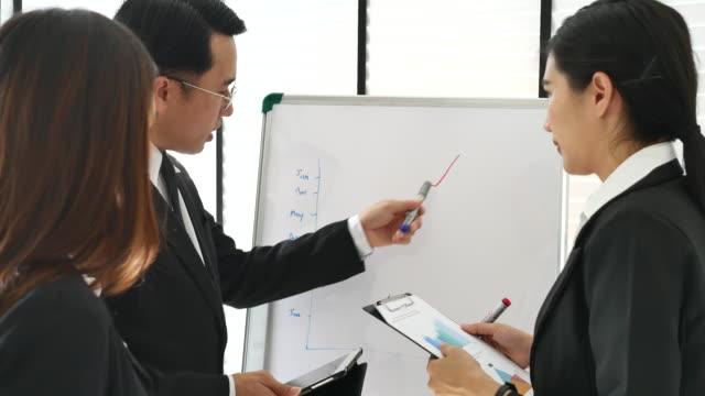 vídeos de stock, filmes e b-roll de discussão de negócios sobre o projecto empresarial - aspiração