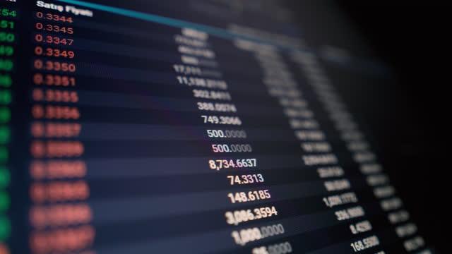 vídeos de stock, filmes e b-roll de gráfico de moedas de câmbio de negócios. gráfico de negociação financeira. análise financeira. gráfico do mercado de ações. investimento, e-commerce. - abundância