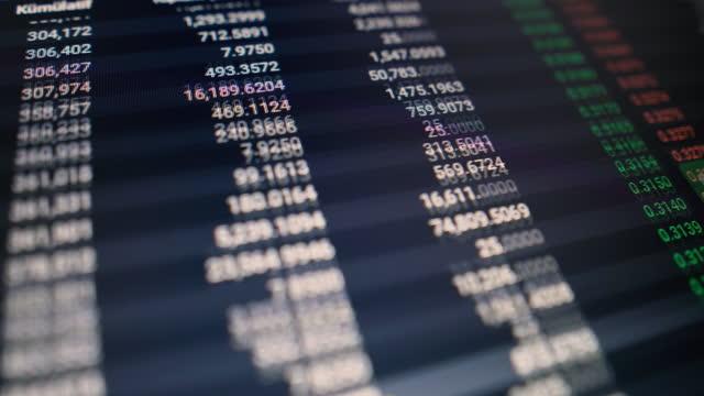ビジネスエクスチェンジ通貨チャート金融取引チャート。財務分析。株式市場チャート。投資、電子商取引。 - イーサリアム点の映像素材/bロール