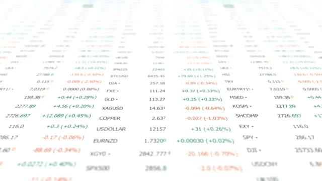 business finance stock market chart data - bull market stock videos & royalty-free footage