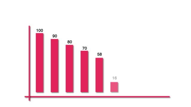 stockvideo's en b-roll-footage met grafiek bedrijfsgegevens - graph