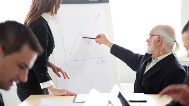 uomini d'affari al lavoro in sala riunioni. - abbigliamento da lavoro formale video stock e b–roll
