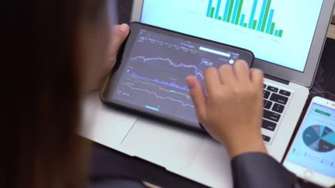 vídeos y material grabado en eventos de stock de negocios mujer mira en un tablet para negocios - de ascendencia europea