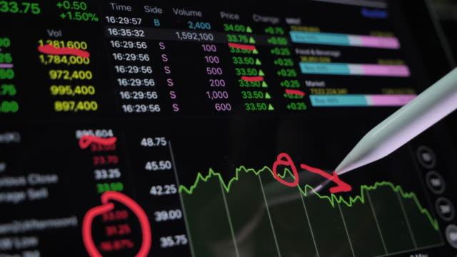 stockvideo's en b-roll-footage met zakenman beurs analysegegevens met digitale tablet - financieel item