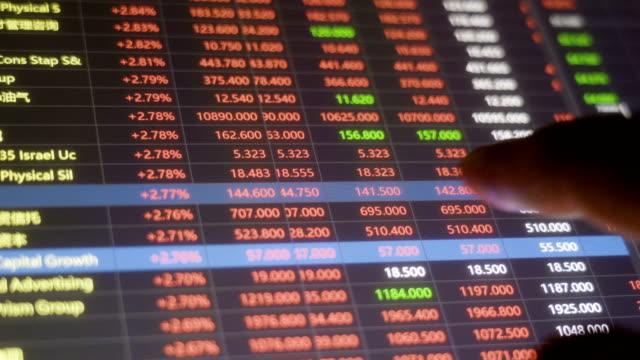 vídeos y material grabado en eventos de stock de datos del mercado de valores de análisis de empresarios con tableta digital - hoja de cálculo electrónica