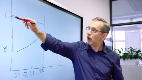 stockvideo's en b-roll-footage met zakenman die een grafische weergave van een bedrijfsstrategie geeft - teaching