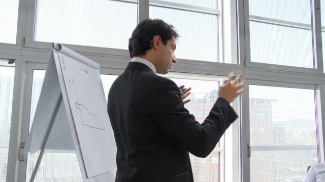 vídeos de stock e filmes b-roll de hd: empresário dando apresentação do seu projecto de investigação - speech