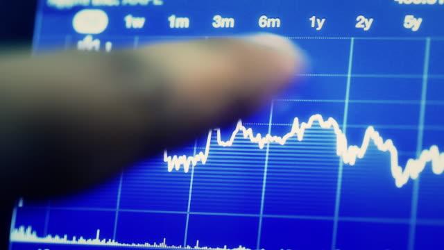 stockvideo's en b-roll-footage met zakenman op zoek naar grafiek marktgegevens - graph