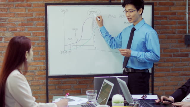 Businessman presentation on whiteboard with his startup team in meeting room , dolly shot left to right