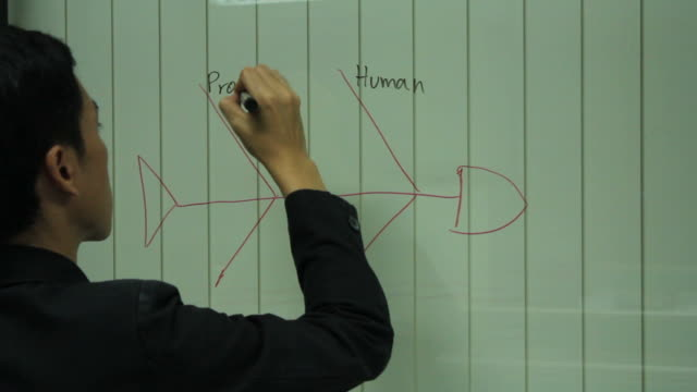 businessman writing fishbone diagram on glass - diagram stock videos & royalty-free footage