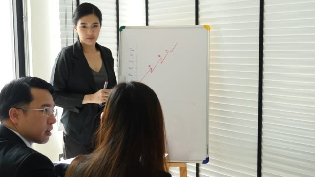 businesswoman discussing a financial graph on the board in meeting room - inspiration board stock videos and b-roll footage