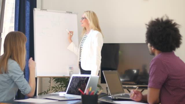 Businesswoman Explaining Flow Chart To Colleagues