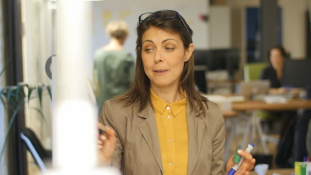Businesswoman explaining while standing at whiteboard