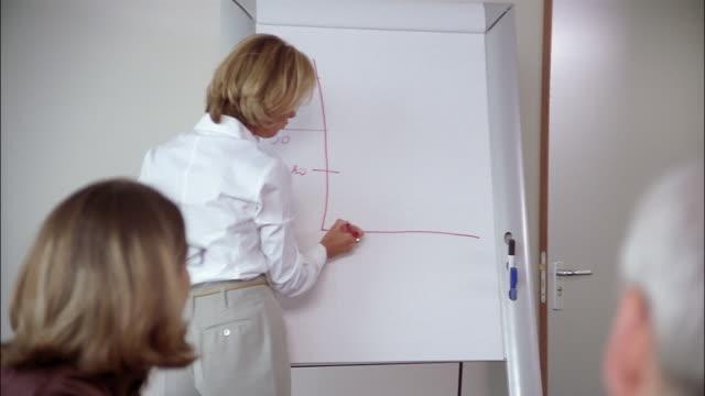 vídeos de stock, filmes e b-roll de a businesswoman gives a presentation on an easel as her colleagues listen. - curso de treinamento