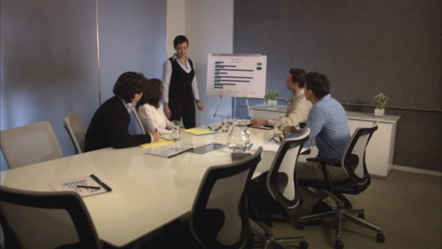 businesswoman giving presentation in front of colleagues in board room, one colleague taking notes / new york city, new york, usa - five people video stock e b–roll