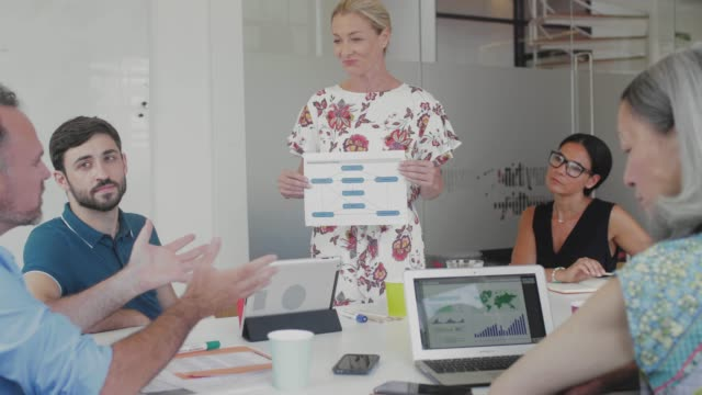 Businesswoman leading meeting in office