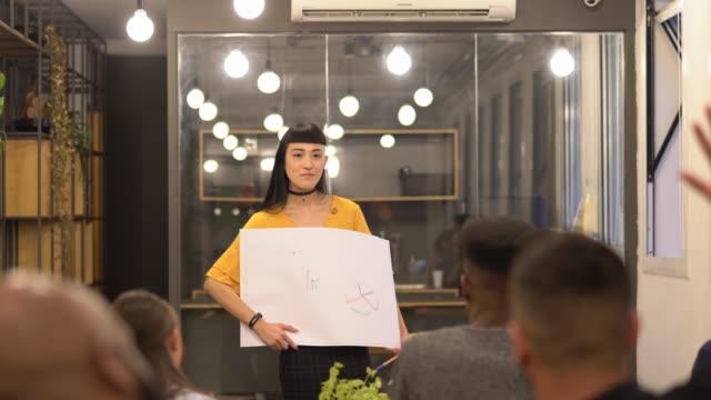 vidéos et rushes de femme d'affaires présentant un nouveau projet - étude de marché