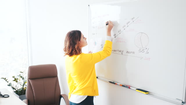 businesswoman writing on whiteboard. - whiteboard stock videos & royalty-free footage