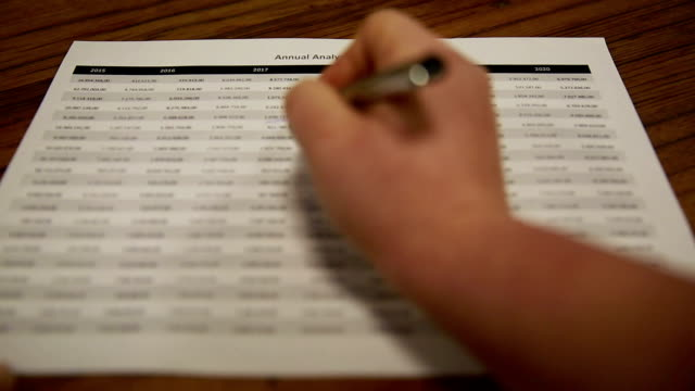 stockvideo's en b-roll-footage met ondernemers analyseren van financiële gegevens - financiële pagina