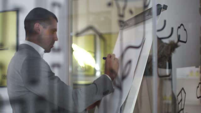 busnissman in office drawing chart on whiteboard - development stock videos & royalty-free footage