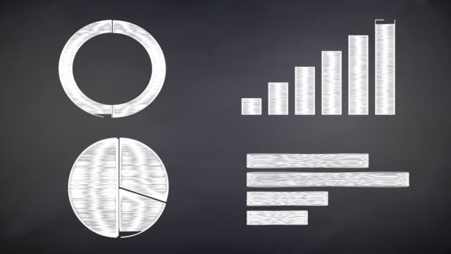 bussiness growth:financial chart on chalkboard - bar chart stock videos & royalty-free footage