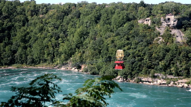 Cable Car Over Rapids Near Niagara Falls